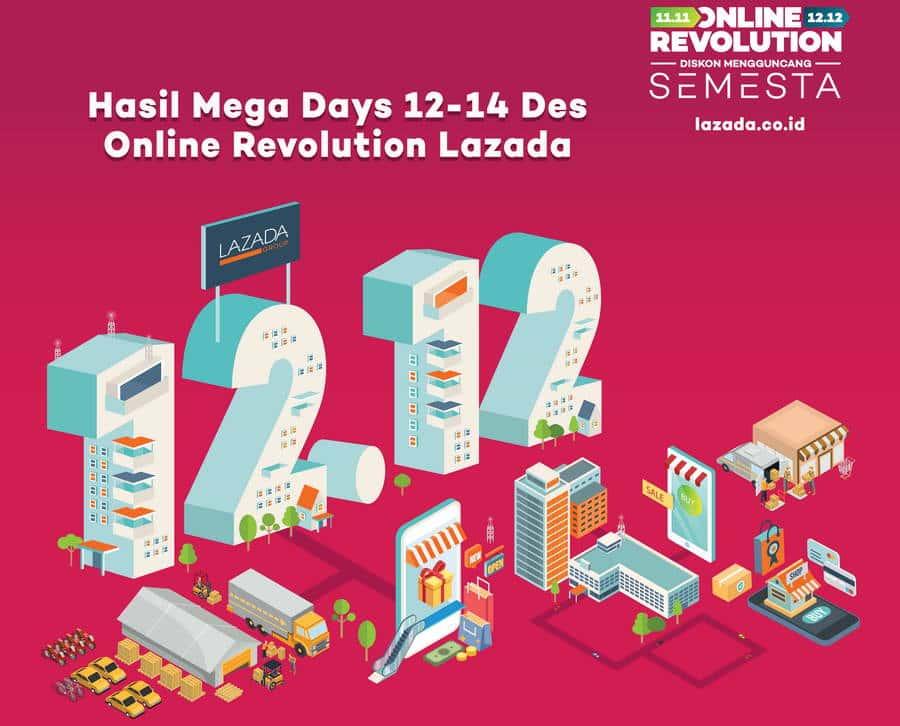 Mengantongi USD 251 Juta GMV, Lazada Pecahkan Rekor Penjualan di Momen Online Revolution