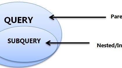 Pengertian dan Contoh SUBQUERY pada MYSQL / ORACLE