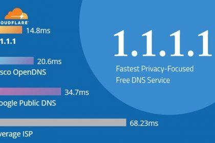 Cara Mempercepat Koneksi Internet Dengan DNS 1.1.1.1 CloudFlare