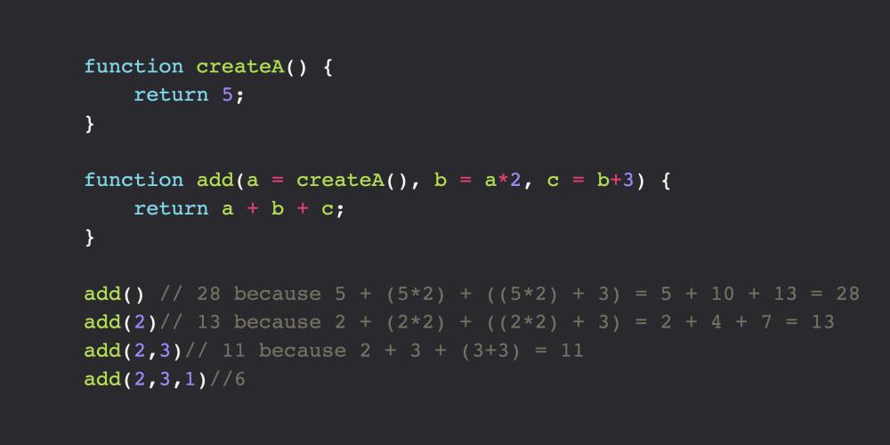 Contoh Pemakaian Default Parameters Di Javascript